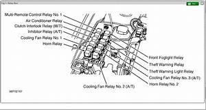 1996 Nissan Pathfinder Starter Wiring