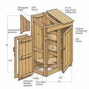 Small Shed Plans – So Simple, You Can Do it Yourself