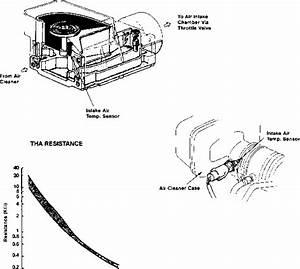 Air Temperature Sensor Tha