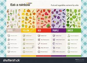 Eat Rainbow Fruits Vegetables Infographics Food Stock ...