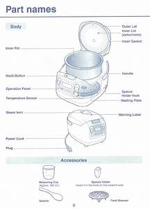 Page 3 Of Toshiba Rice Cooker Rc