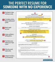 seeker resume singapore 7 reasons this is an excellent resume for someone with no experience business insider