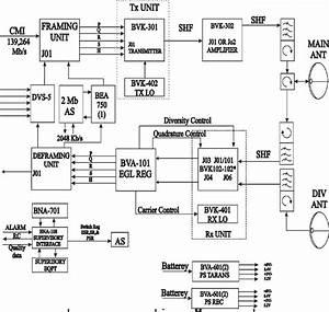 Contoh Blok Diagram Sistem Informasi