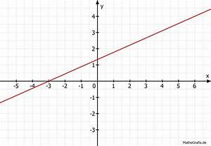 Lineare Funktionen Y Achsenabschnitt Berechnen : graphen lineare funktionen zeichnen y 4 9x 4 3 ~ Themetempest.com Abrechnung