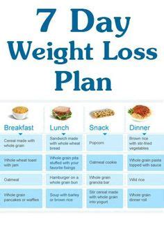 walking weight loss diet plan in tamil