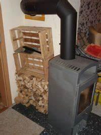 Holzlagerung Im Haus : kaminofen brand ~ Markanthonyermac.com Haus und Dekorationen