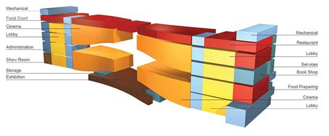 how to design a basement floor plan showcase mellat park cineplex features archinect