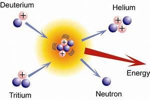 Bon Voyage   Mouy Bien   Xd  Nuclear Fission Vs Nuclear