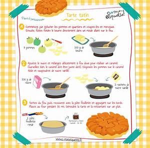 Recette De Gateau Pour Enfant : recette tarte tatin ~ Melissatoandfro.com Idées de Décoration