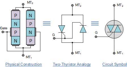 Triac Tutorial Switching Circuits