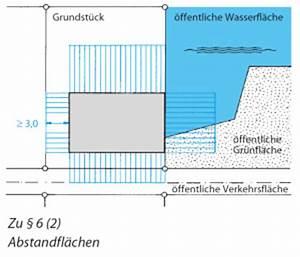 Bauordnung Baden Württemberg : abstandsfl chen nrw nach 6 1 bis 4 baurecht im bild ~ Whattoseeinmadrid.com Haus und Dekorationen
