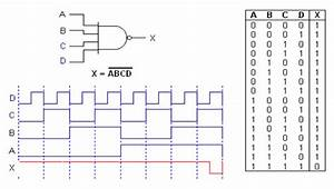 4 Input Nand Gate Truth Table In 2019