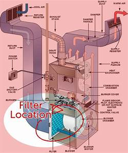 Learn How To Locate  Replace  And Maintain Your Home U0026 39 S