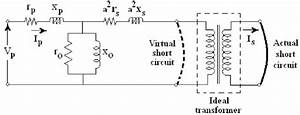 equivalent circuit of transformer under short circuit With short circuit testing of transformers short circuit testing of