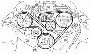 Subaru Tribeca Serpentine Belt Diagram