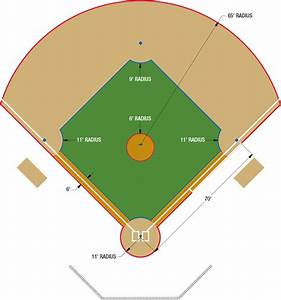 Images For Softball Field Templates