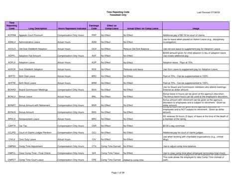 home renovation budget spreadsheet template renovation