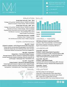 Interior design resume on pinterest interior design for Interior design resume