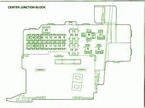 For 91 Celica Fuse Box : toyota fuse box diagrams fuse box toyota 2000 celica gt ~ A.2002-acura-tl-radio.info Haus und Dekorationen