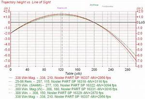 240 Weatherby Ballistics Chart 300 Weatherby Magnum Ballistics Table Brokeasshome Com