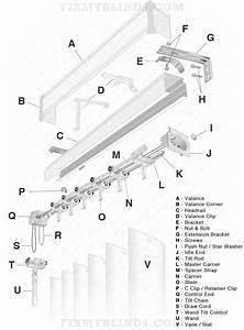Vertical Blind Diagram  When Fixing Your Vertical Blind