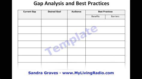 gap analysis   practices video tutorial