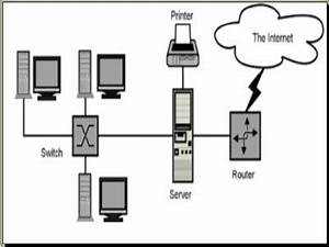 network diagram osi reference model With network diagram software home area network wireless network mode