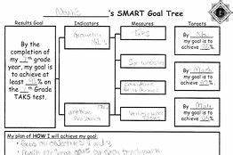 printable goal setting worksheet for high school students With smart goal worksheet pdf