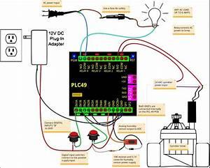 Web Power Switch  - 15 Day Free Trial