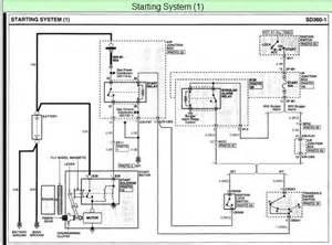 2009 Kium Spectra Wiring Diagram Free Picture by Ingnition Switch Wiring Diagram 2005 Kia Sedona Wiring