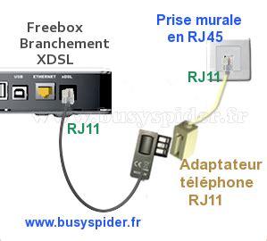 branchement freebox norme rj45