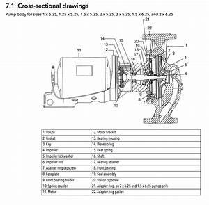 Bell Gossett E 60 Series Circulator Pumps Diagram