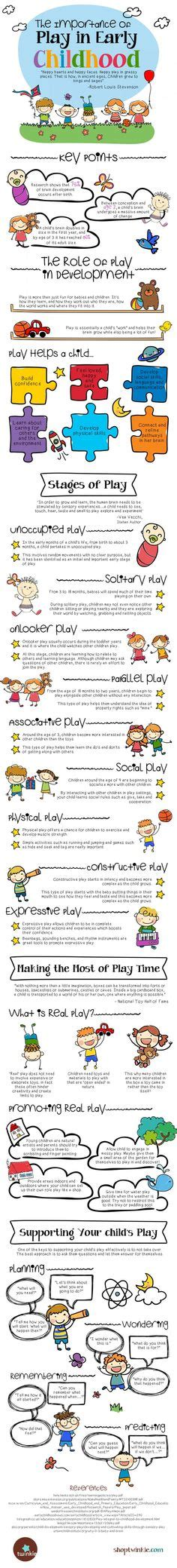 preschool benefits research 1000 images about ideas for early childhood teachers on 955