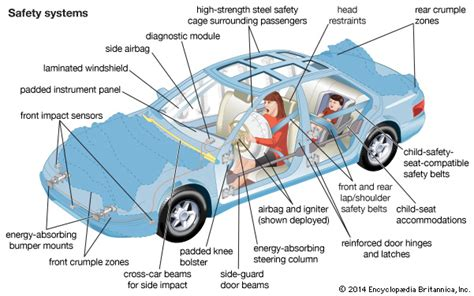 seat belt automobile safety systems students