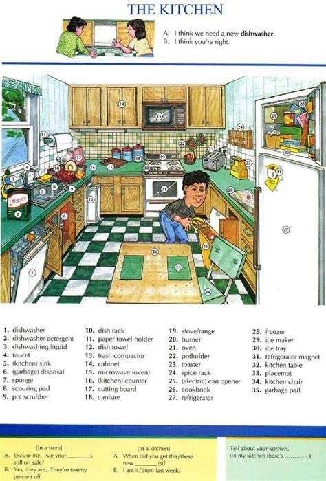 132 Best Kitchen,kitchen Utensils\vebs Images On Pinterest