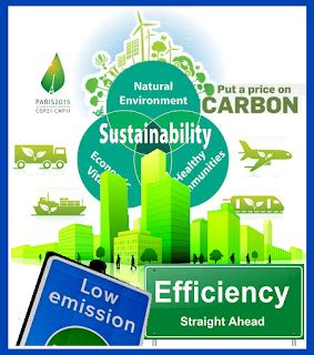 The GREEN MARKET ORACLE: We Can Reduce GHG Emissions and ...
