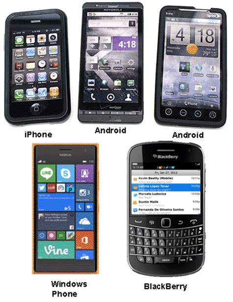 what is a smartphone smartphone definition from pc magazine encyclopedia