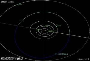 NASA astronomer names asteroid after Malala