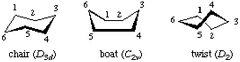Half Chair Conformation Of Cyclohexane by Definition Of Chair Boat Twist Chemistry Dictionary