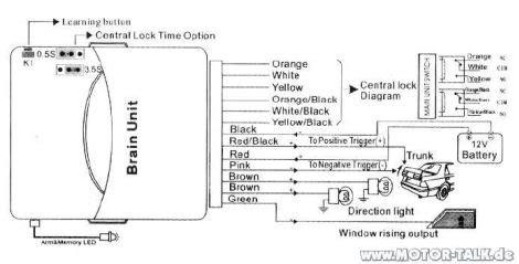 ford focus mk1 1 8 turnier sch 246 sser defekt universalfernbedienung anschlie 223 en ford focus mk1