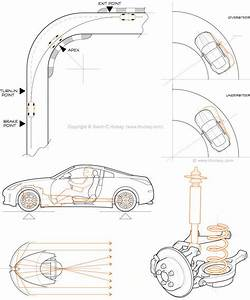 Nissan 350z Car Brochure