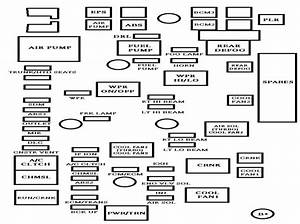 2006 Chevy Cobalt Fuse Diagram Lynda Corazza Karin Gillespie 41478 Enotecaombrerosse It