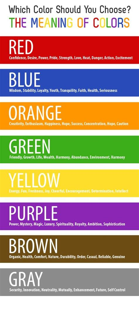 The Meaning Of Colors  Color Chart #graphicdesign #colors