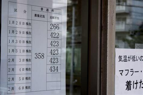山形 県 公立 高校 倍率 2021