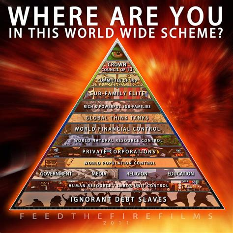 illuminati pyramids q anon learn to read the map a cartography of the