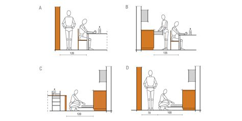 misura minima bagno dimensioni minime cucina progettazione valcucine