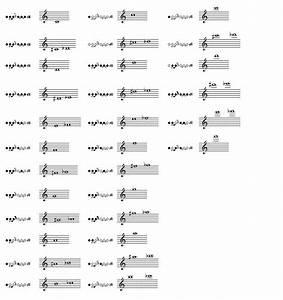 Musical Fundamentals  January 2009