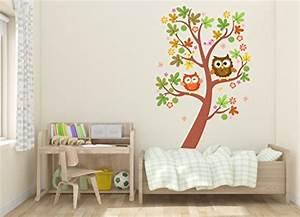 Wandtattoo Für Babyzimmer : wandtattoos und andere wohnaccessoires von madras24 online kaufen bei m bel garten ~ Markanthonyermac.com Haus und Dekorationen