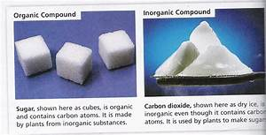 Carbon Compounds, Inorganic; Inorganic Carbon Compounds