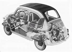 La Fiat 500  Motore  Cambio  Telaio